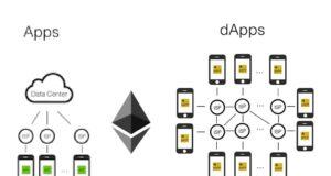 Understanding Dapps