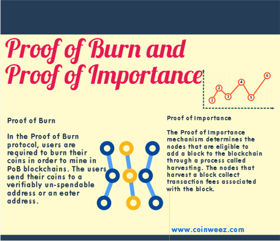 proof of burn cryptocurrency