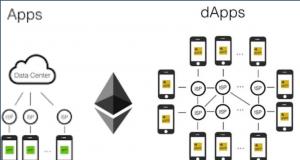 dApps vs Apps