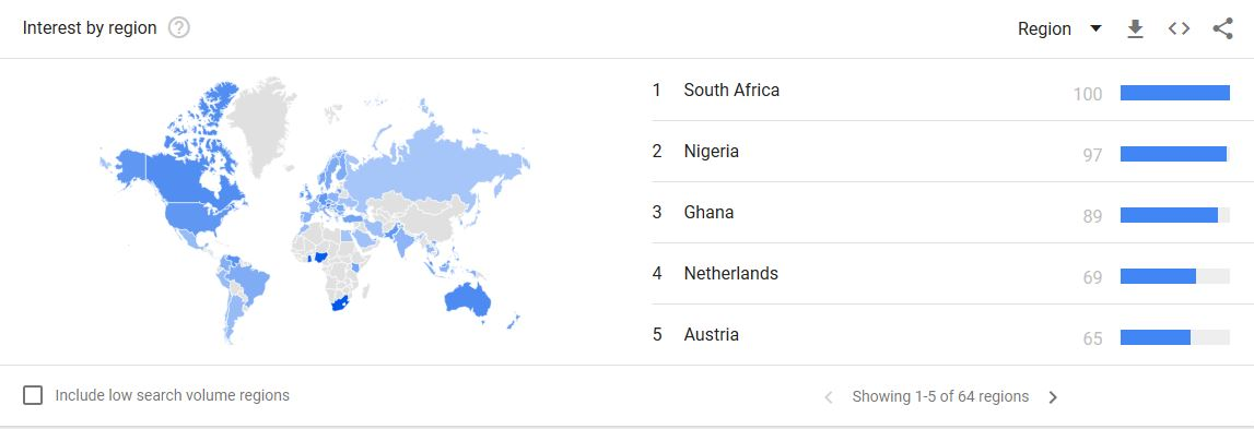 Africa tops in bitcoin search